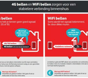 Interactive Acts-Wilma Vervoort-Tekstschrijver-COntent Schrijven-Is Wifi-bellen gratis Kijk uit-2